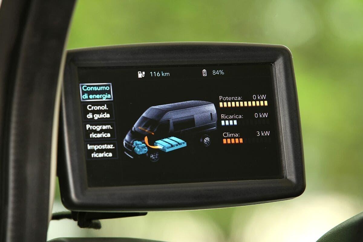 Fiat E-Ducato presentazione stampa