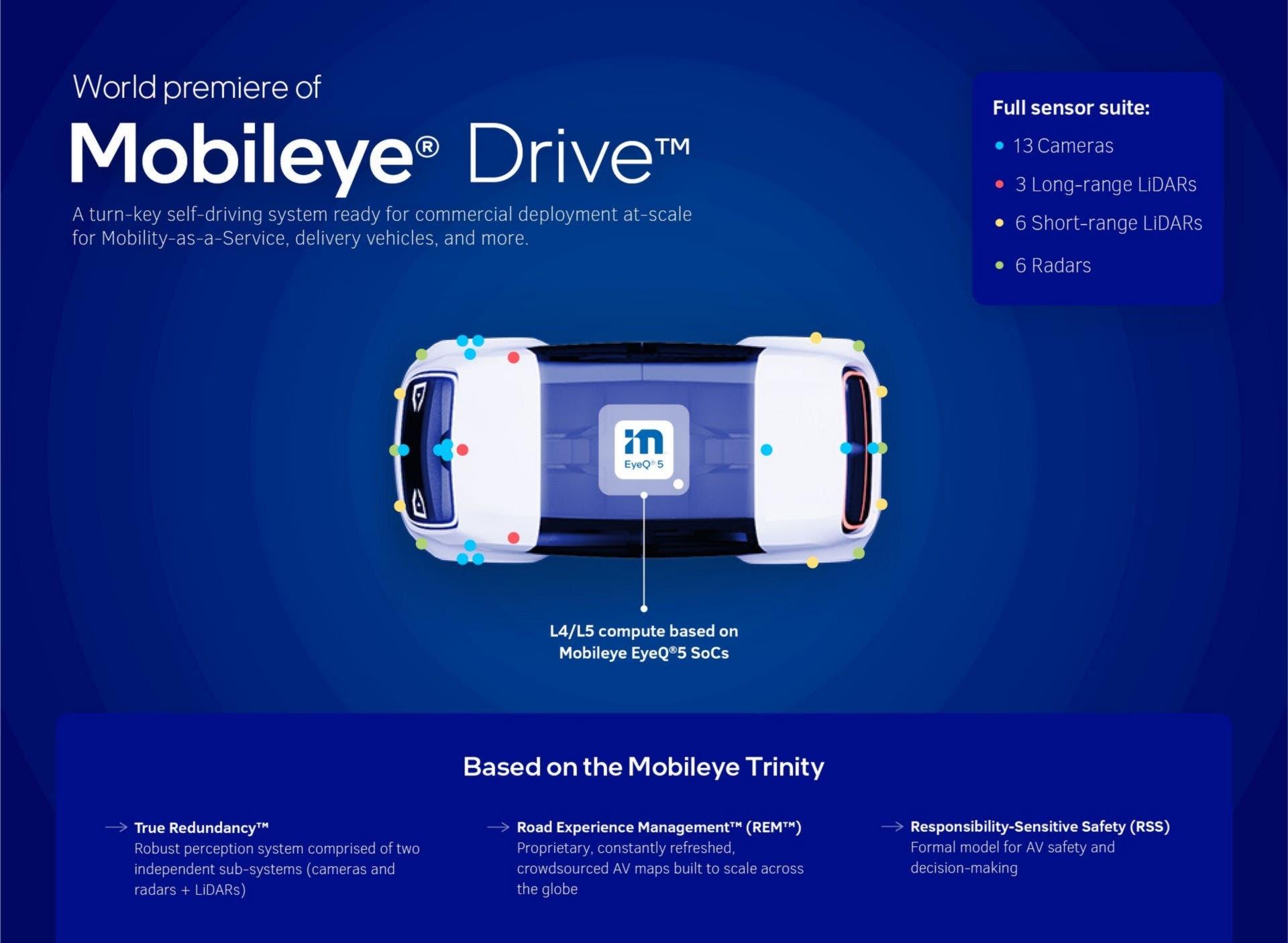 Mobileye Udelv The Transporter
