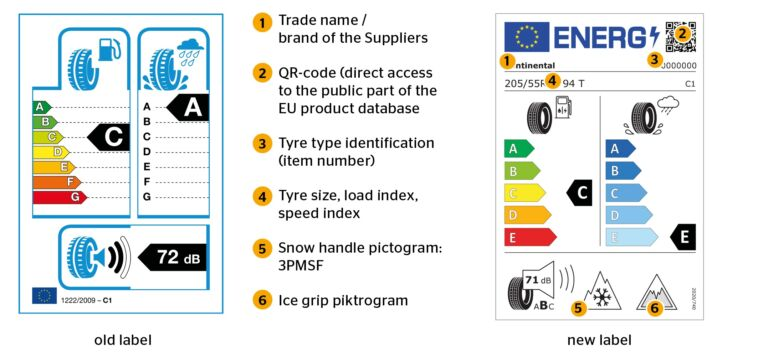 Nuova-etichettatura-europea-pneumatici-2021_2
