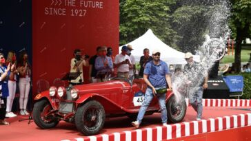 Alfa Romeo 6C 1750 Super Sport 1000 Miglia 2021
